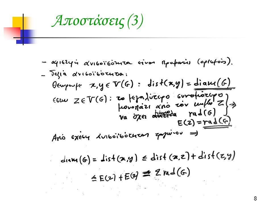 Αποστάσεις (3)