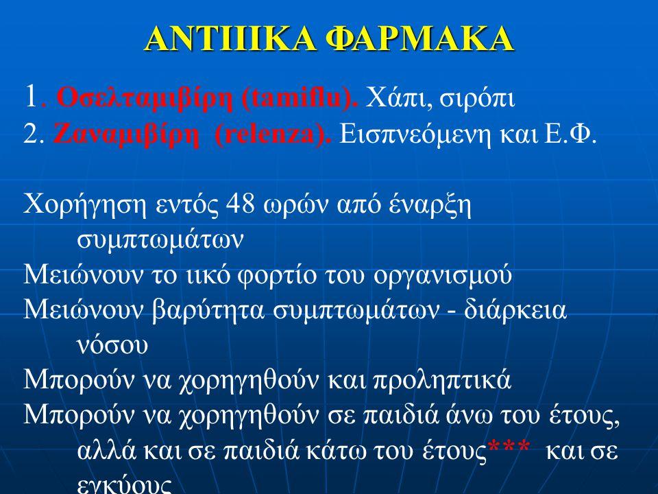 ΑΝΤΙΙΙΚΑ ΦΑΡΜΑΚΑ 1. Οσελταμιβίρη (tamiflu). Χάπι, σιρόπι