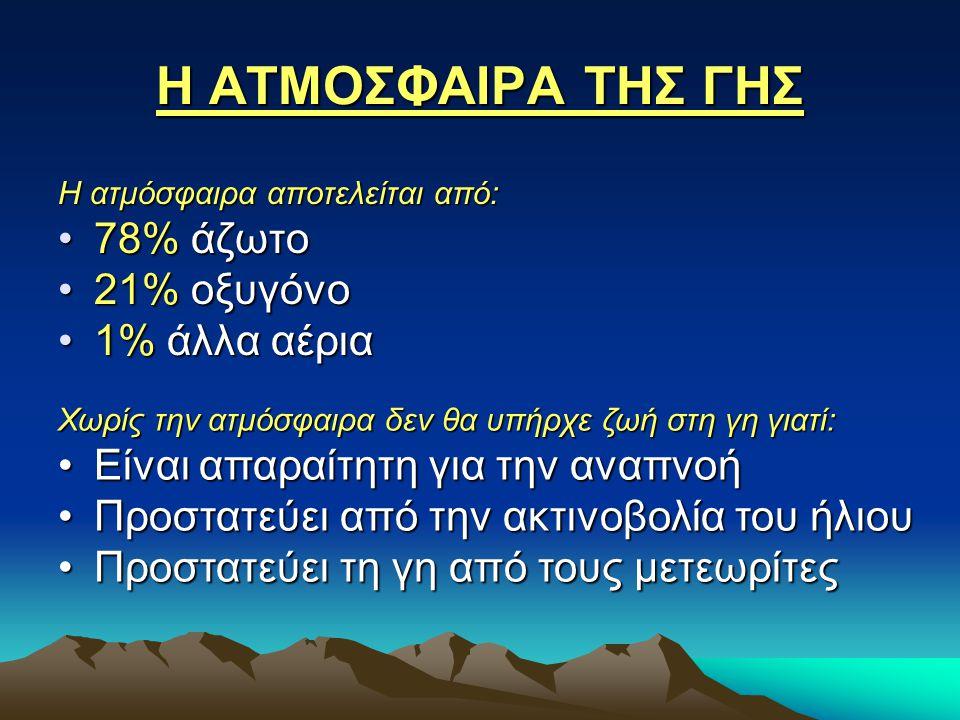 H ATMOΣΦΑΙΡΑ ΤΗΣ ΓΗΣ 78% άζωτο 21% οξυγόνο 1% άλλα αέρια
