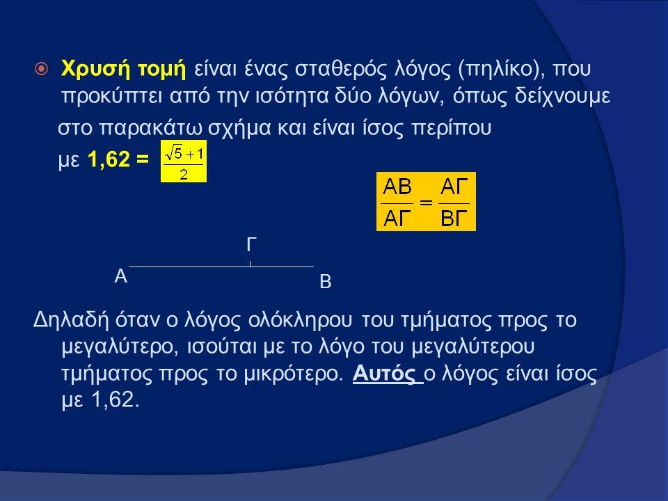στο παρακάτω σχήμα και είναι ίσος περίπου με 1,62 =