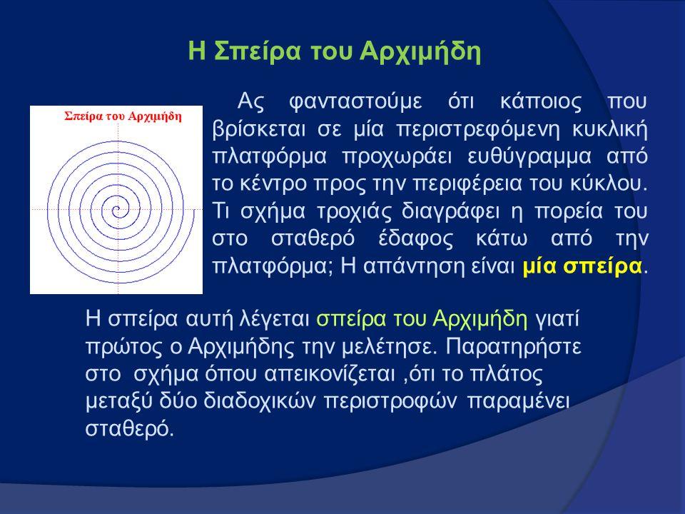 Η Σπείρα του Αρχιμήδη