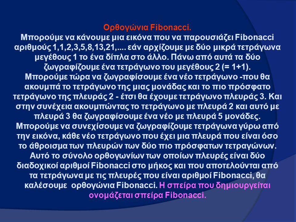 Oρθογώνια Fibonacci.