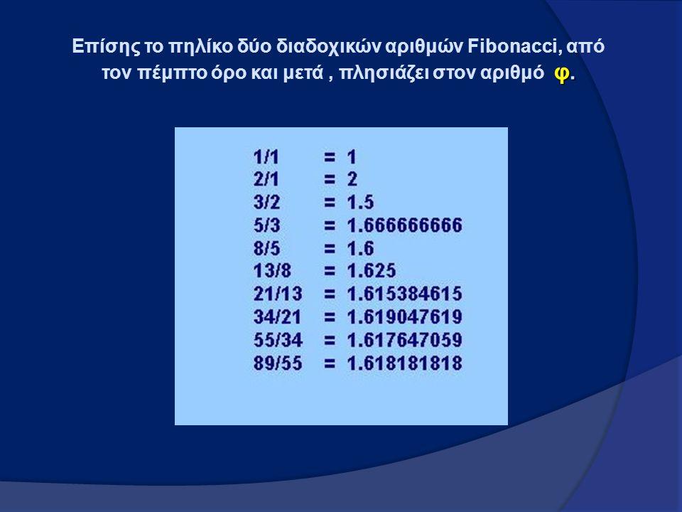 Επίσης το πηλίκο δύο διαδοχικών αριθμών Fibonacci, από τον πέμπτο όρο και μετά , πλησιάζει στον αριθμό φ.