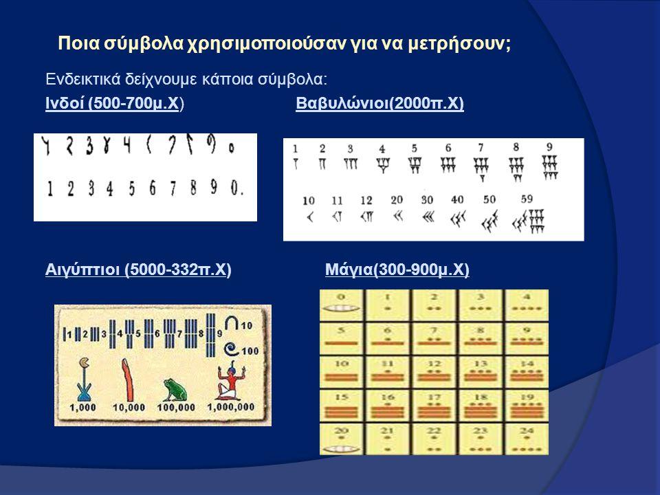 Ποια σύμβολα χρησιμοποιούσαν για να μετρήσουν;