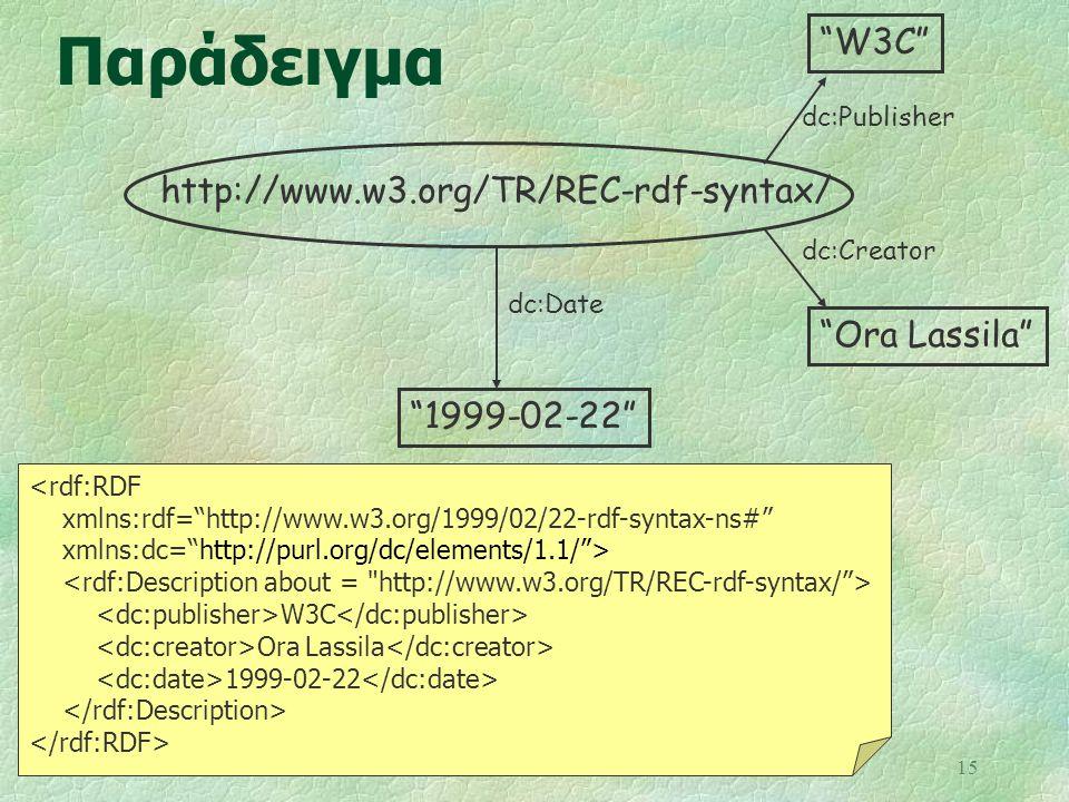 Παράδειγμα W3C http://www.w3.org/TR/REC-rdf-syntax/ Ora Lassila