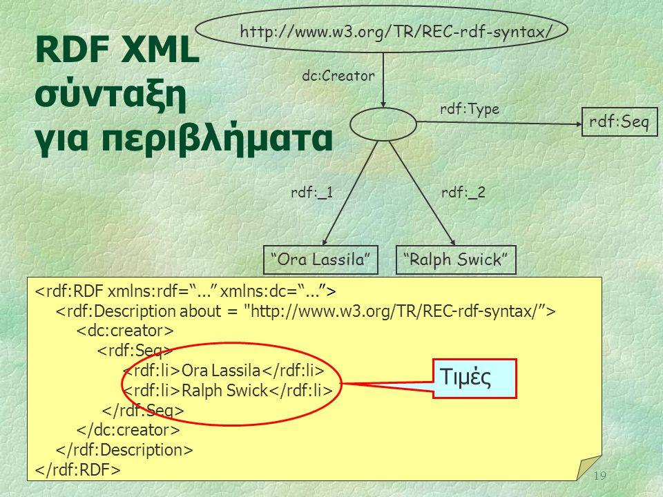 RDF XML σύνταξη για περιβλήματα