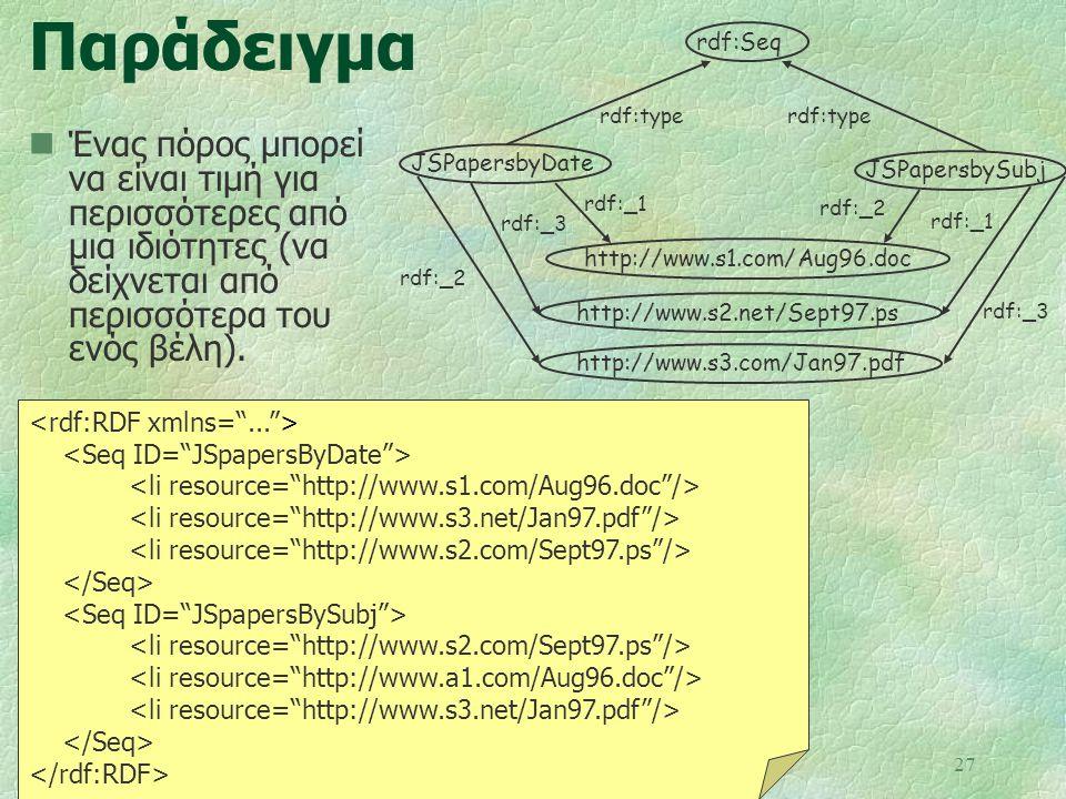 Παράδειγμα rdf:_3. JSPapersbyDate. rdf:_2. rdf:_1. http://www.s3.com/Jan97.pdf. http://www.s2.net/Sept97.ps.