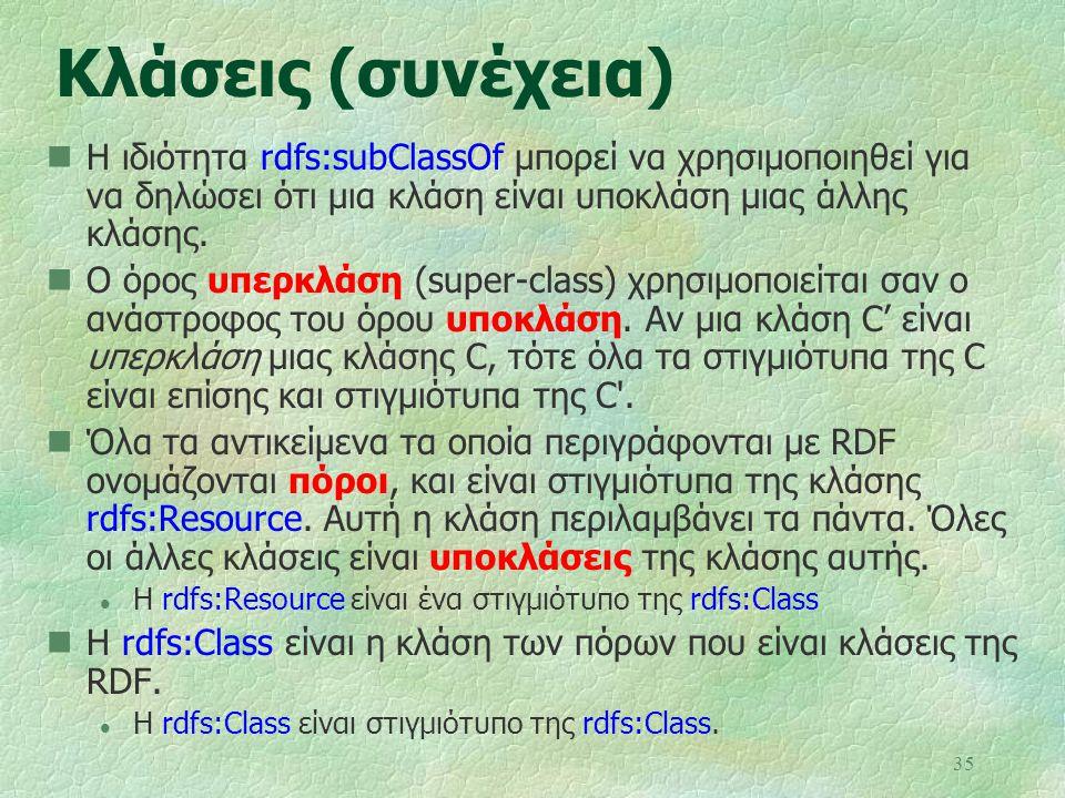 Κλάσεις (συνέχεια) Η ιδιότητα rdfs:subClassOf μπορεί να χρησιμοποιηθεί για να δηλώσει ότι μια κλάση είναι υποκλάση μιας άλλης κλάσης.