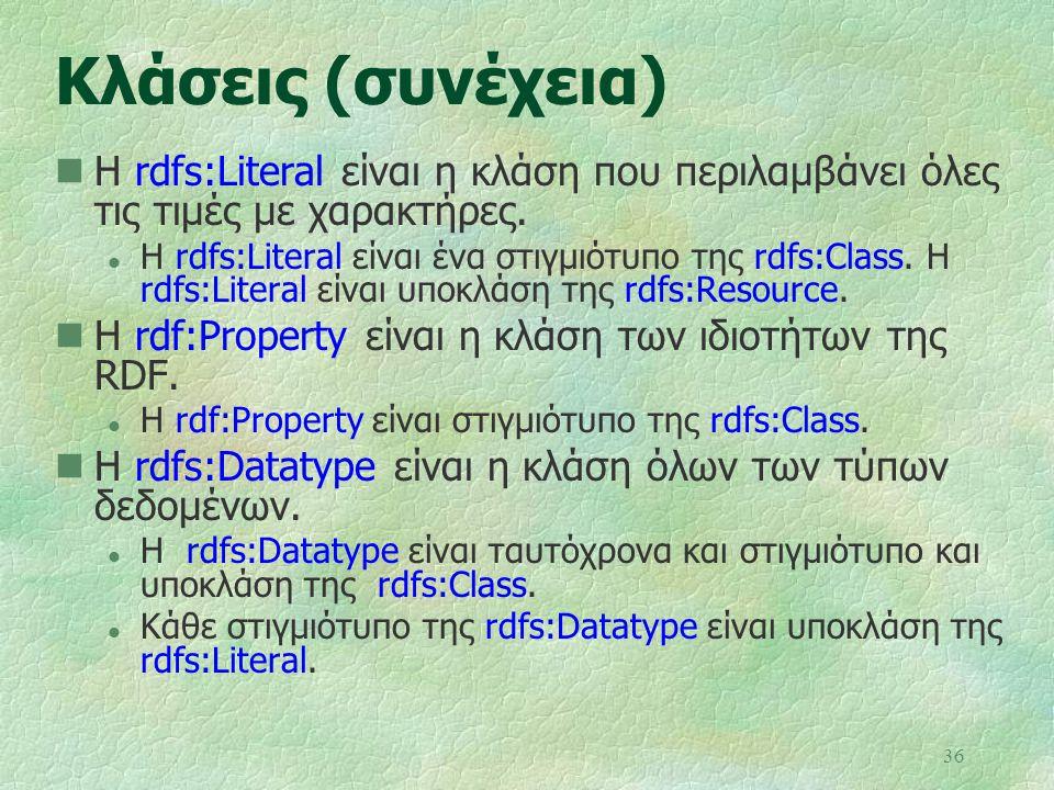 Κλάσεις (συνέχεια) Η rdfs:Literal είναι η κλάση που περιλαμβάνει όλες τις τιμές με χαρακτήρες.