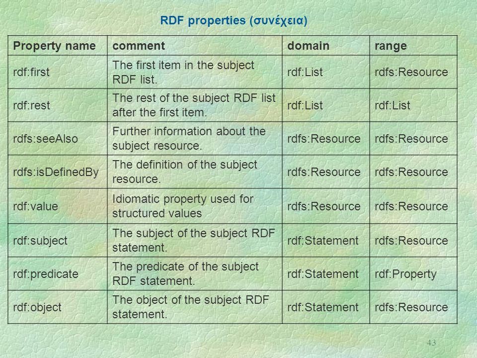 RDF properties (συνέχεια)