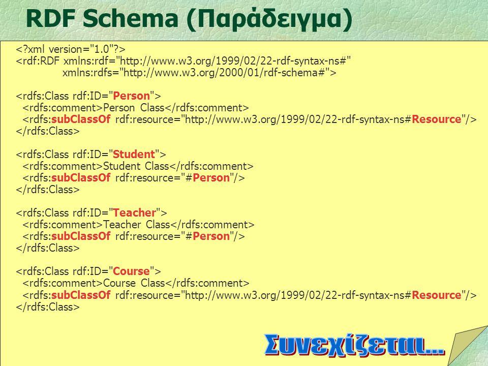 RDF Schema (Παράδειγμα)