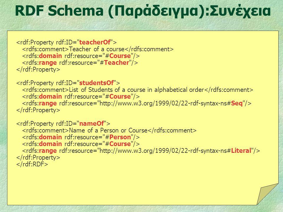 RDF Schema (Παράδειγμα):Συνέχεια