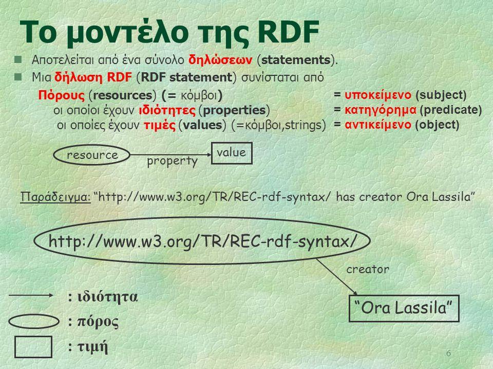 Το μοντέλο της RDF http://www.w3.org/TR/REC-rdf-syntax/ : ιδιότητα