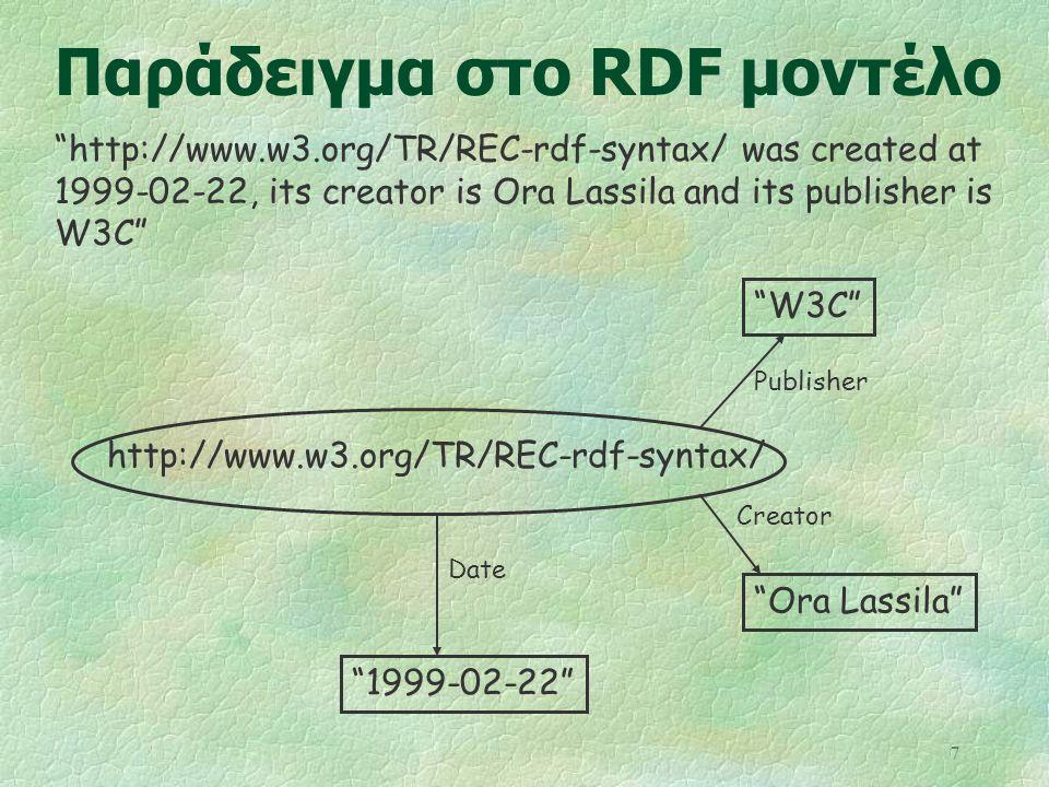 Παράδειγμα στο RDF μοντέλο