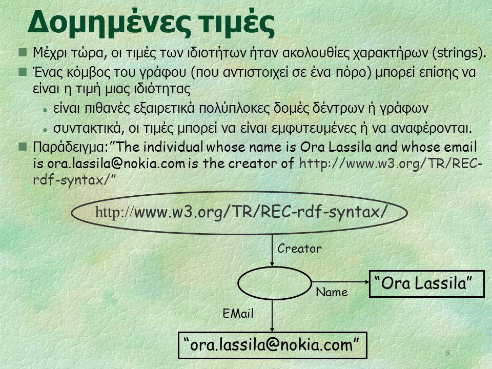 Δομημένες τιμές http://www.w3.org/TR/REC-rdf-syntax/ Ora Lassila