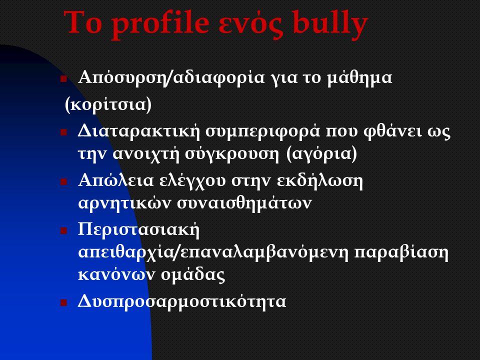 Το profile ενός bully Απόσυρση/αδιαφορία για το μάθημα (κορίτσια)