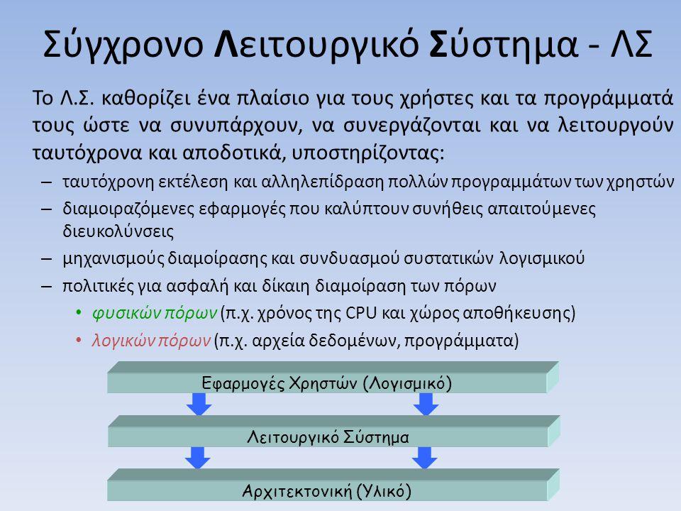 Σύγχρονο Λειτουργικό Σύστημα - ΛΣ