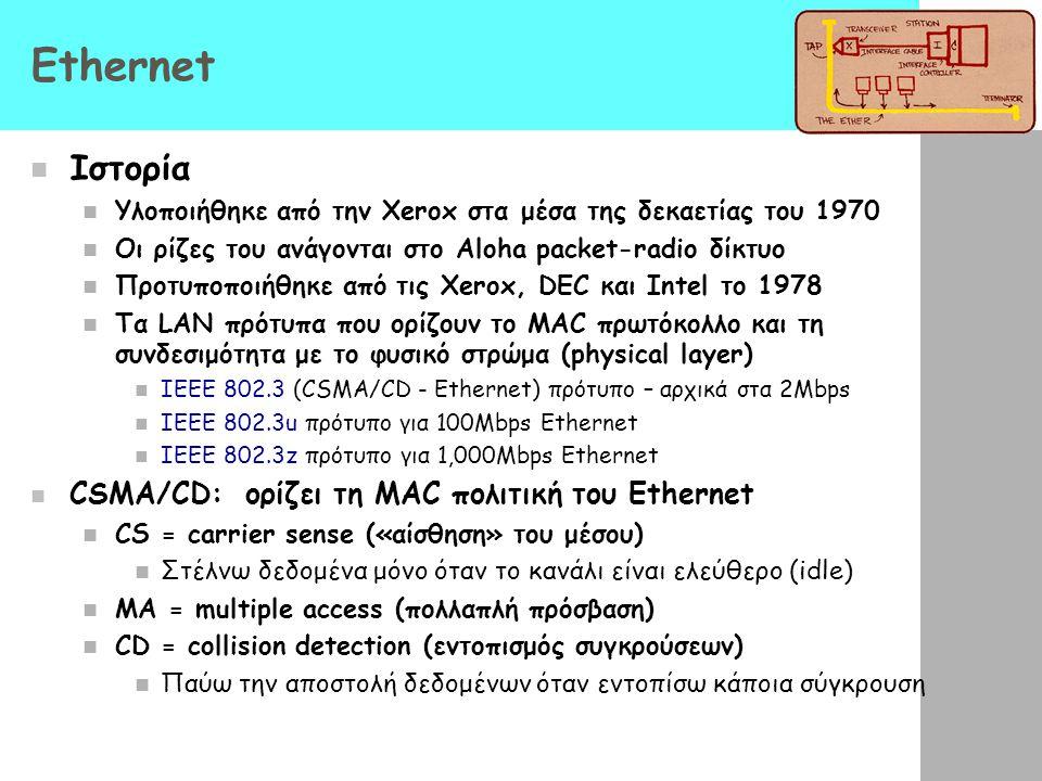 Ethernet Ιστορία CSMA/CD: ορίζει τη MAC πολιτική του Ethernet