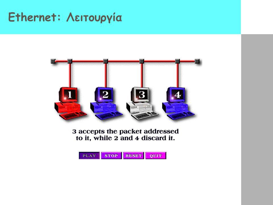 Ethernet: Λειτουργία