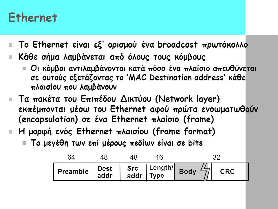 Ethernet Το Ethernet είναι εξ' ορισμού ένα broadcast πρωτόκολλο