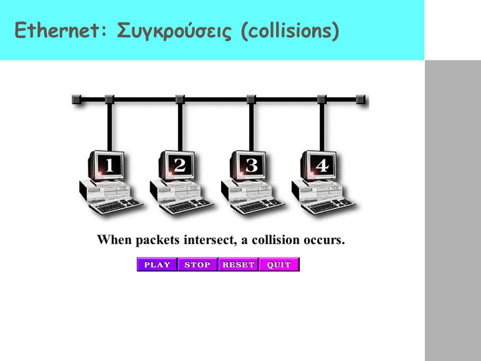 Ethernet: Συγκρούσεις (collisions)