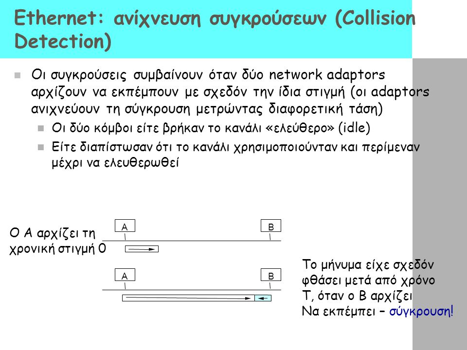Ethernet: ανίχνευση συγκρούσεων (Collision Detection)