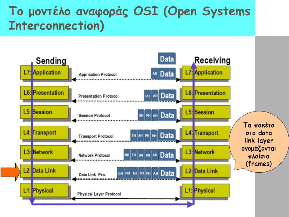 Το μοντέλο αναφοράς OSI (Open Systems Interconnection)