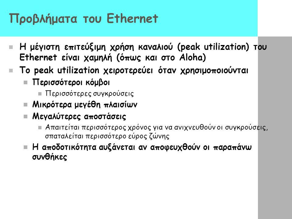 Προβλήματα του Ethernet