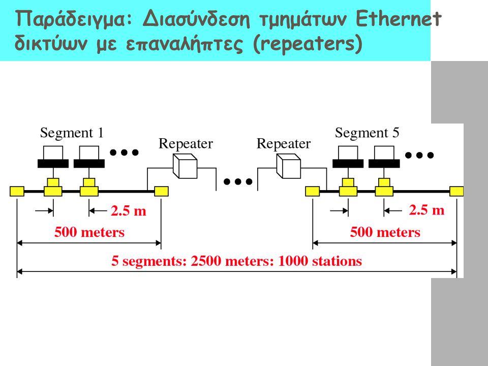 Παράδειγμα: Διασύνδεση τμημάτων Ethernet δικτύων με επαναλήπτες (repeaters)