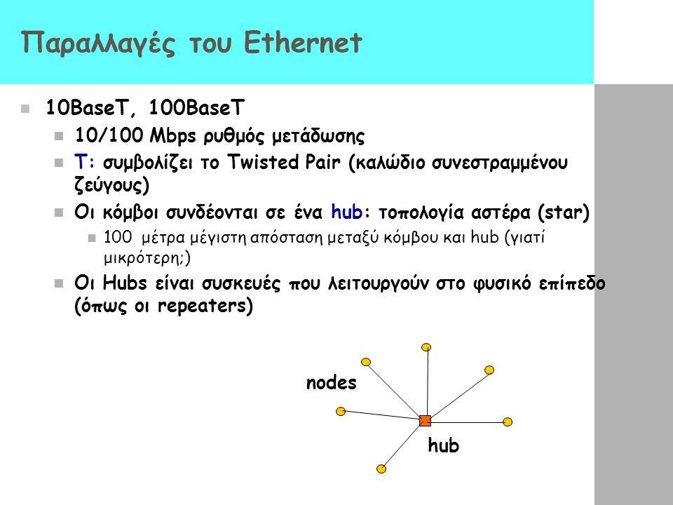 Παραλλαγές του Ethernet