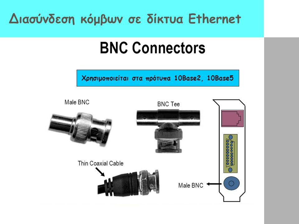 Διασύνδεση κόμβων σε δίκτυα Ethernet