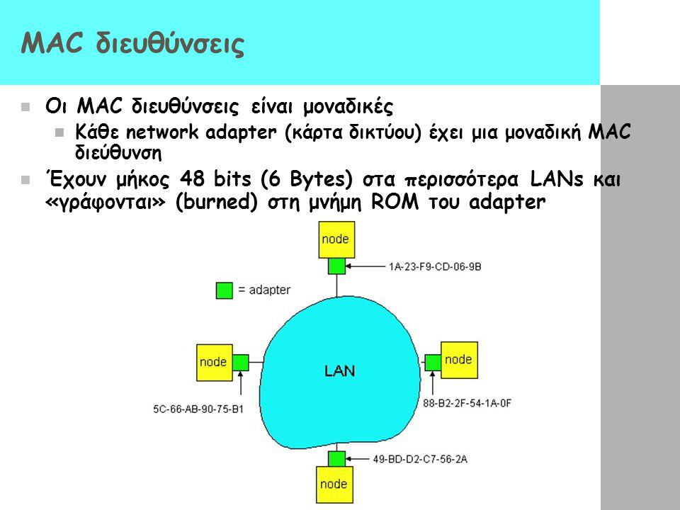 ΜΑC διευθύνσεις Οι MAC διευθύνσεις είναι μοναδικές
