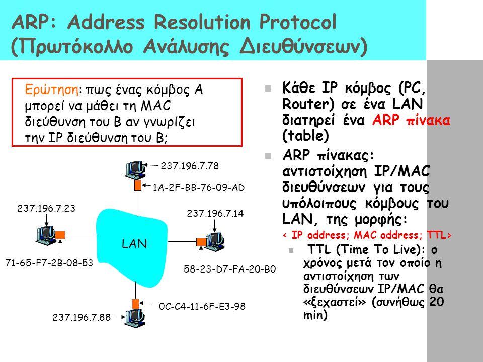 ARP: Address Resolution Protocol (Πρωτόκολλο Ανάλυσης Διευθύνσεων)