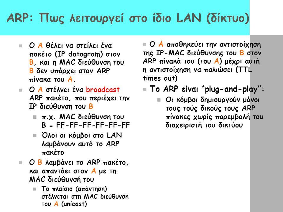 ARP: Πως λειτουργεί στο ίδιο LAN (δίκτυο)