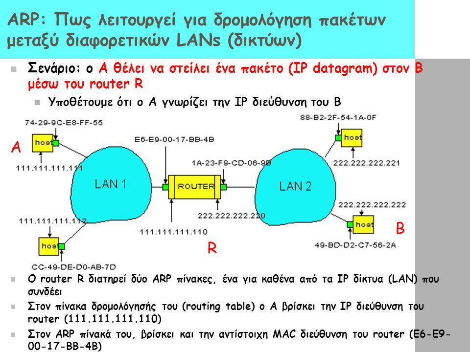 ARP: Πως λειτουργεί για δρομολόγηση πακέτων μεταξύ διαφορετικών LANs (δικτύων)