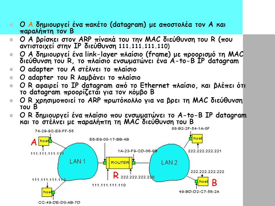 O A δημιουργεί ένα πακέτο (datagram) με αποστολέα τον Α και παραλήπτη τον B