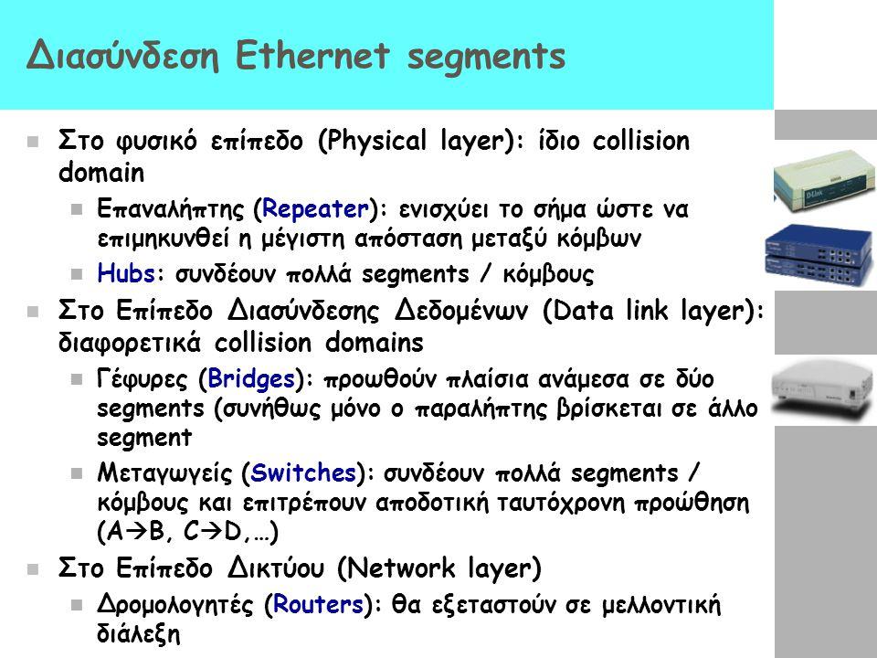 Διασύνδεση Ethernet segments