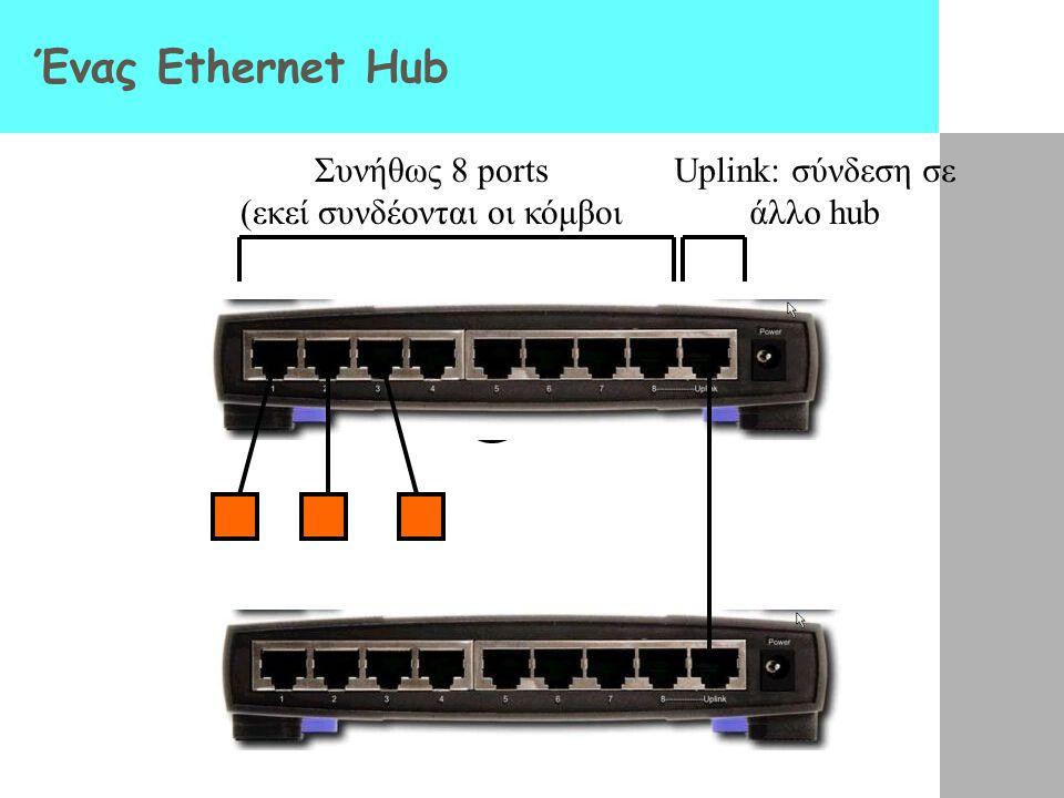 Ένας Ethernet Hub Συνήθως 8 ports (εκεί συνδέονται οι κόμβοι