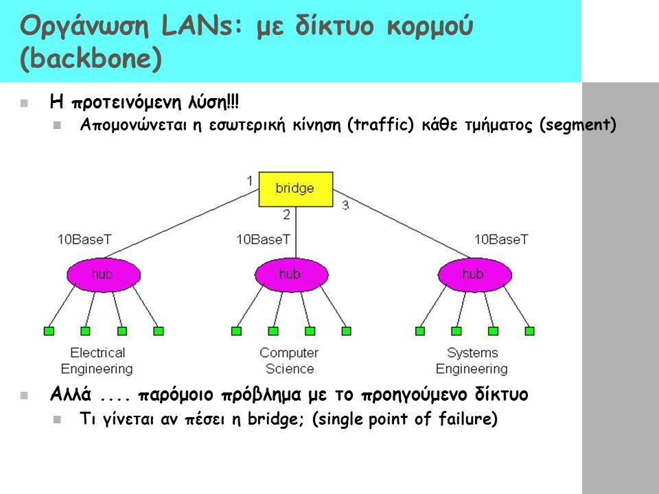 Οργάνωση LANs: με δίκτυο κορμού (backbone)