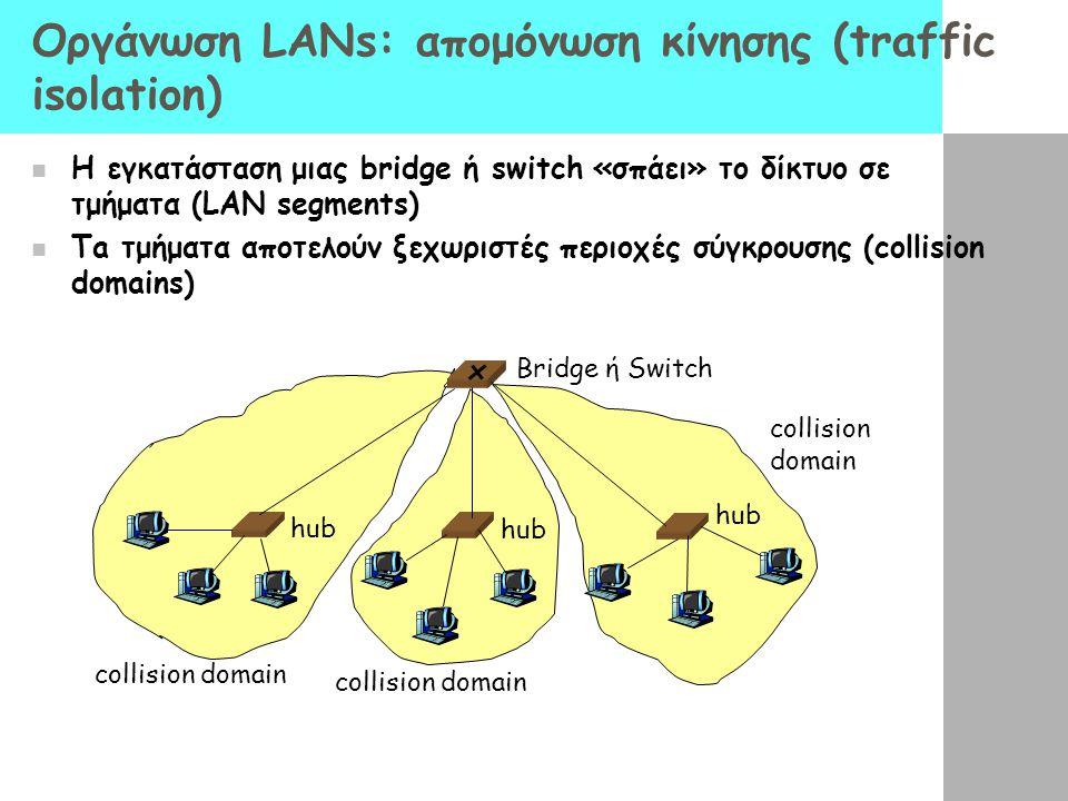 Οργάνωση LANs: απομόνωση κίνησης (traffic isolation)