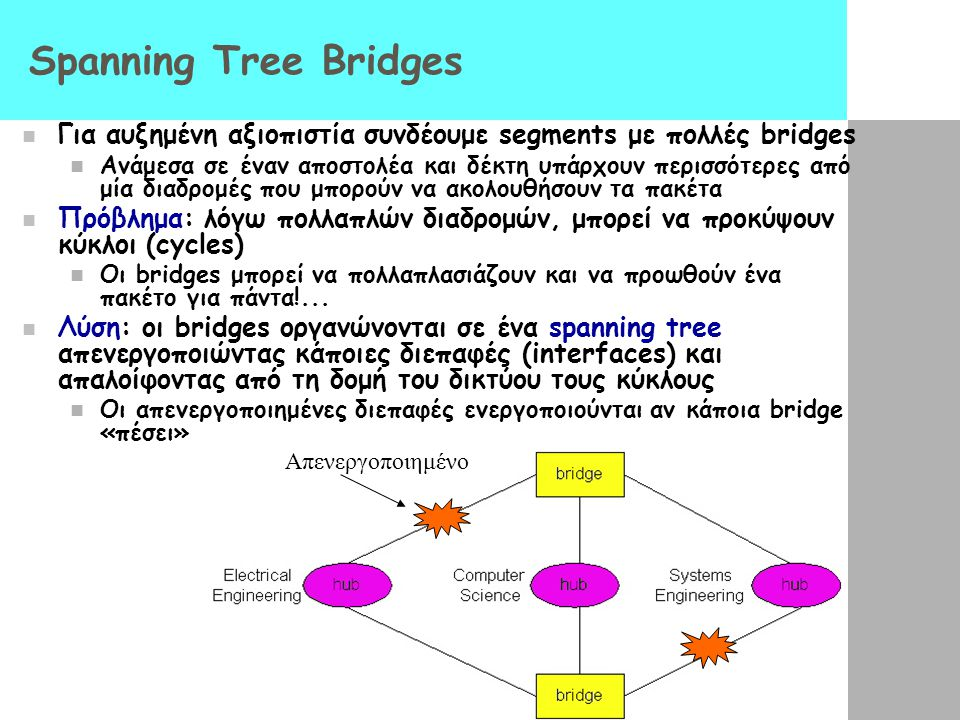 Spanning Tree Bridges Για αυξημένη αξιοπιστία συνδέουμε segments με πολλές bridges.