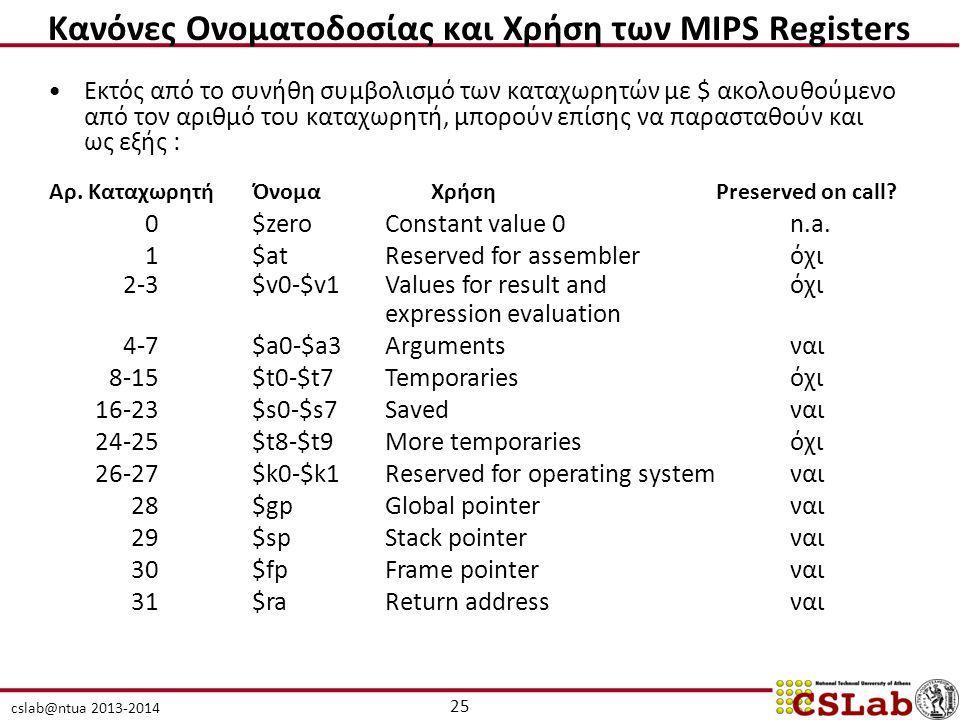 Κανόνες Ονοματοδοσίας και Χρήση των MIPS Registers