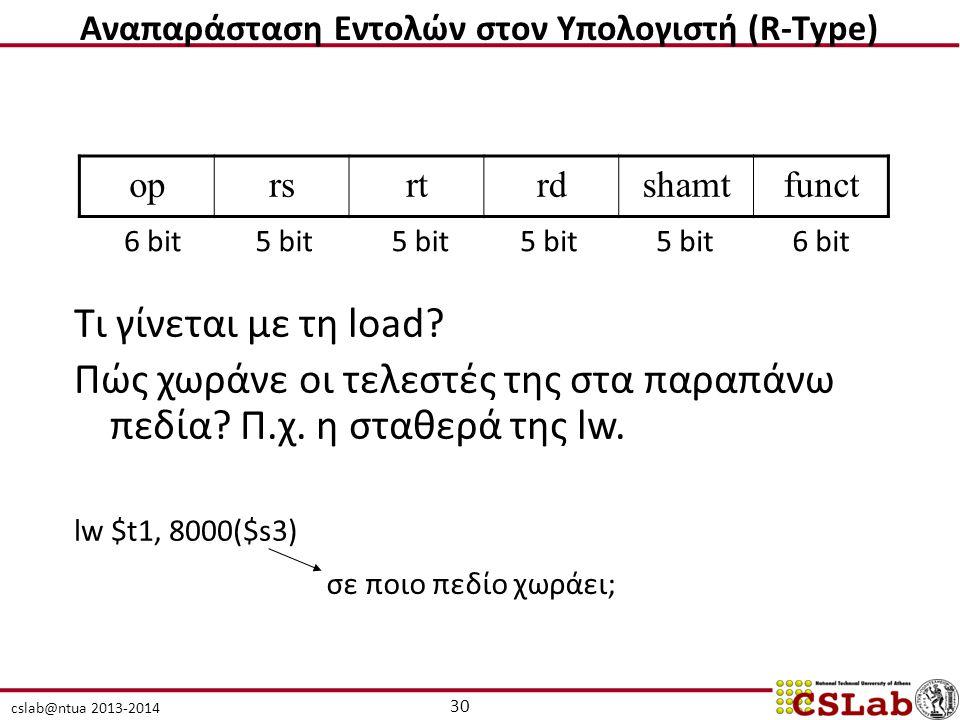 Αναπαράσταση Εντολών στον Υπολογιστή (R-Type)