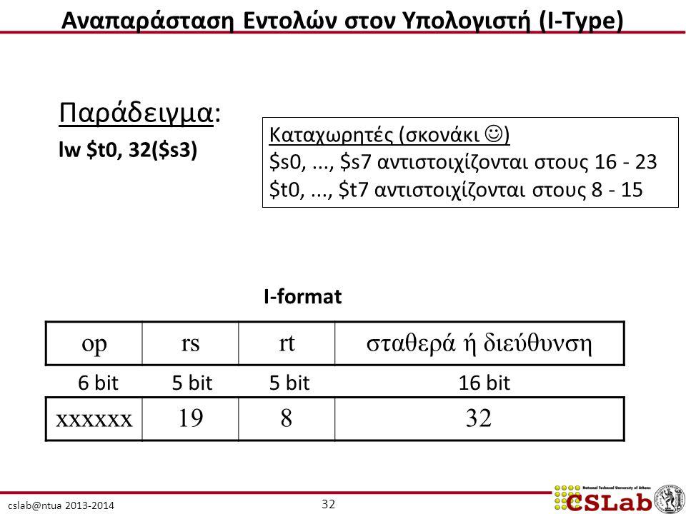 Αναπαράσταση Εντολών στον Υπολογιστή (I-Type)