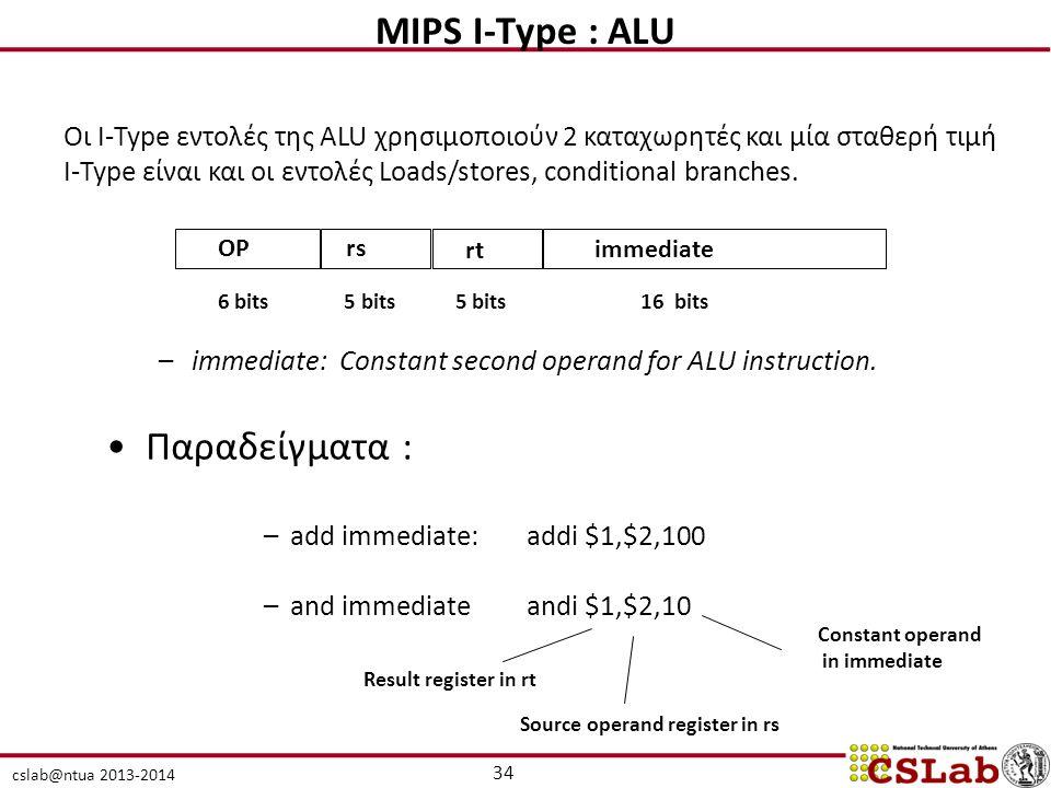 MIPS I-Type : ALU Παραδείγματα :