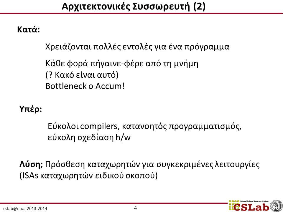 Αρχιτεκτονικές Συσσωρευτή (2)