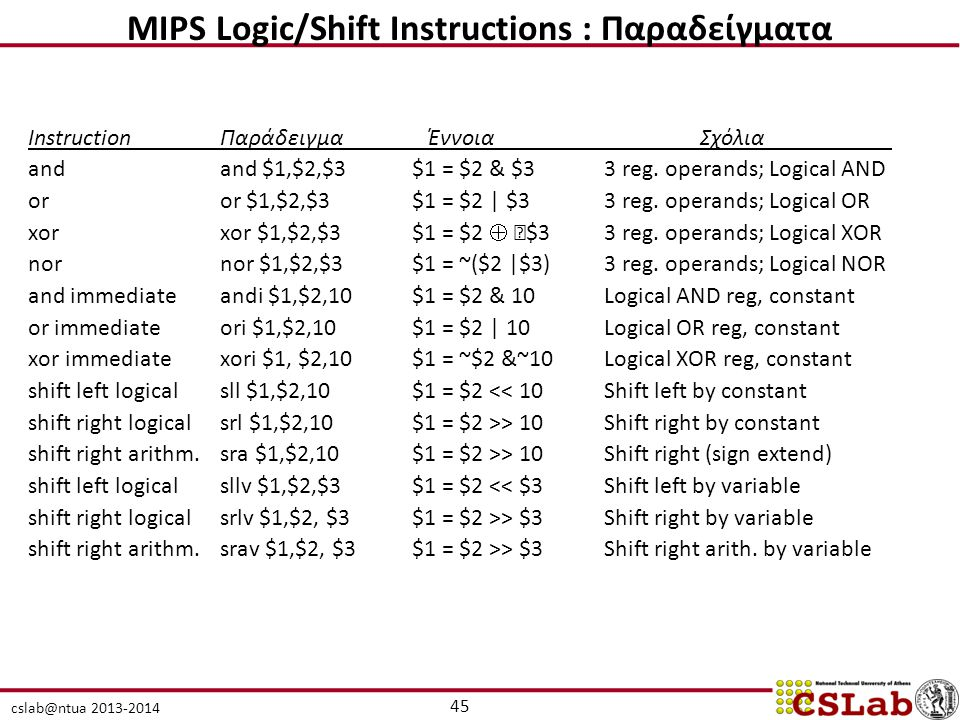MIPS Logic/Shift Instructions : Παραδείγματα
