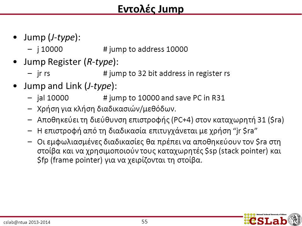 Εντολές Jump Jump (J-type): Jump Register (R-type):