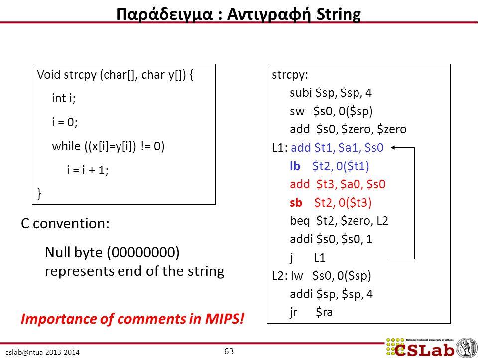 Παράδειγμα : Αντιγραφή String