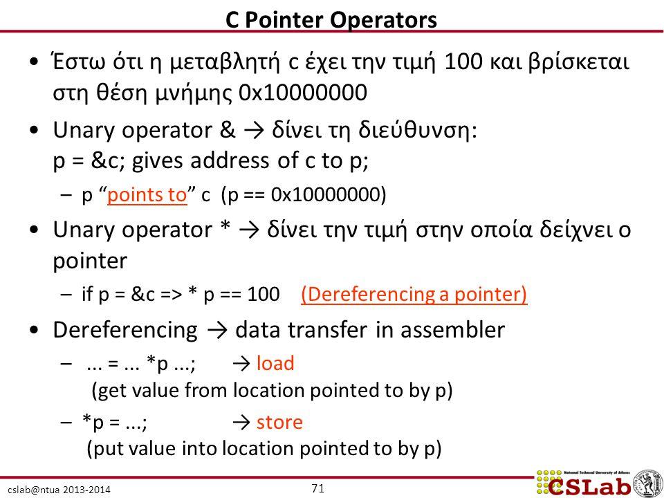 Unary operator * → δίνει την τιμή στην οποία δείχνει ο pointer